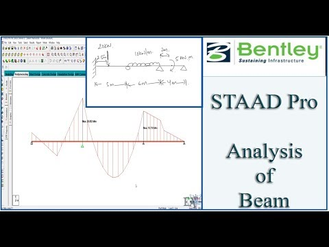 STAAD Pro Tutorial For Beginners [Eposide 2]: Analysis of a Beam ...