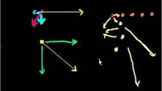 Introduction to centripetal acceleration (part 1)