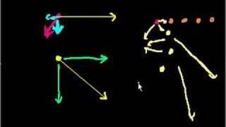 Introduction to centripetal acceleration (part 1)
