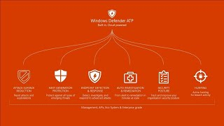 Automate Your Security Incidents With Windows Defender ATP - THR2065