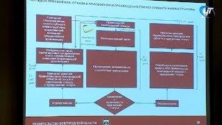 Состоялось заседание областного Совета при губернаторе по улучшению инвестиционного климата