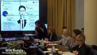 """Женщина-лидер в атомной отрасли (Юлия Ужакина, """"Корпоративная академия Росатома"""")"""