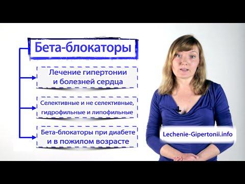 Предстательная железа уфа
