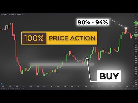 Strategy binary options 80 profitable trades