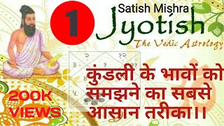 ज्योतिष सीखे-1(LEARN ASTROLOGY PART-1)| #Top Astrologer - Download this Video in MP3, M4A, WEBM, MP4, 3GP
