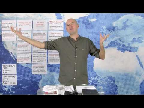 Lekcija 24 – Kopi/pejst hrišćanstvo