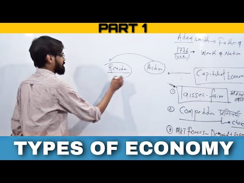 Types Of Economy ( Detail Explained )