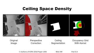 Vision-Based Global Localization using Ceiling Space Density