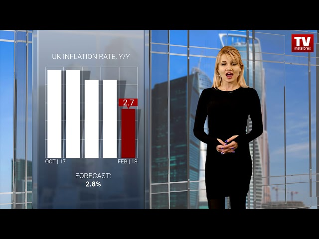 UK inflation data discourages traders