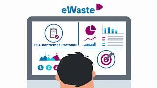 Lösungen für das Abfall-, Energie- und Umweltmanagement eNATUREcloud - Digitalisieren Sie Ihr Umwelt- & Abfallmanagement