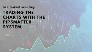 Live analysis & Trade on XAUUSD