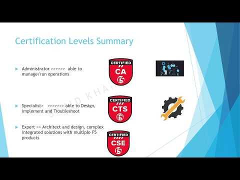 F5 LTM 101 Exam part 1 - YouTube