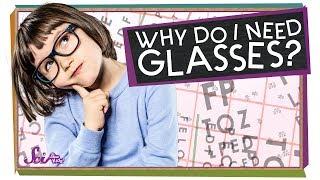 Do I Need Glasses?