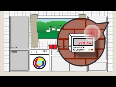 SmartCoDe Animation