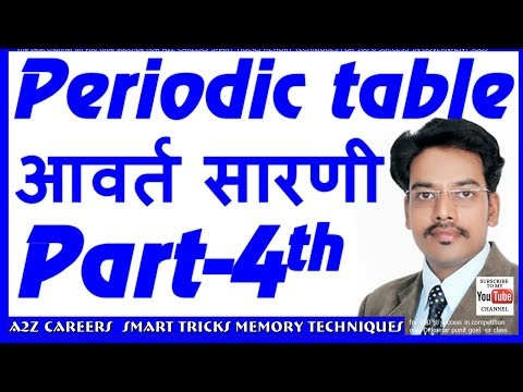 periodic table shortest trick to memorize part 4th for ssc cglupscrrbrailway alp cbt2 in hindi periodic table modern periodic table modern periodic