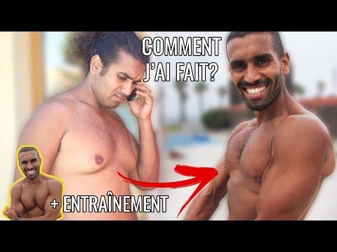 Coût dopération de perte de poids