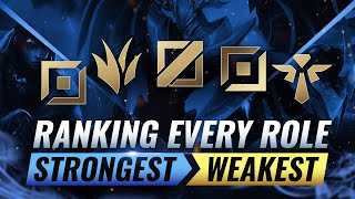 Ranking EVERY ROLE From STRONGEST To WEAKEST - League of Legends Season 10