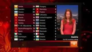 Eurovision 2012 Final: Full Voting (1/4)