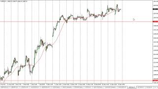 DAX30 Perf Index Dax Technical Analysis for September 25, 2017 by FXEmpire.com