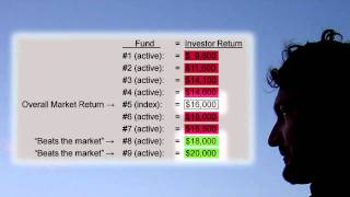 Investing Rule #6: Use index funds when possible  (common sense investing)