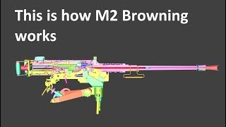 This is how M2 Browning Works