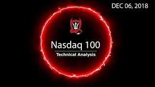 Nasdaq Technical Analysis (NQ) : Market Cracking...  [12.06.2018]