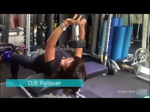 【私人健身女教練】- 背部肌群的運動