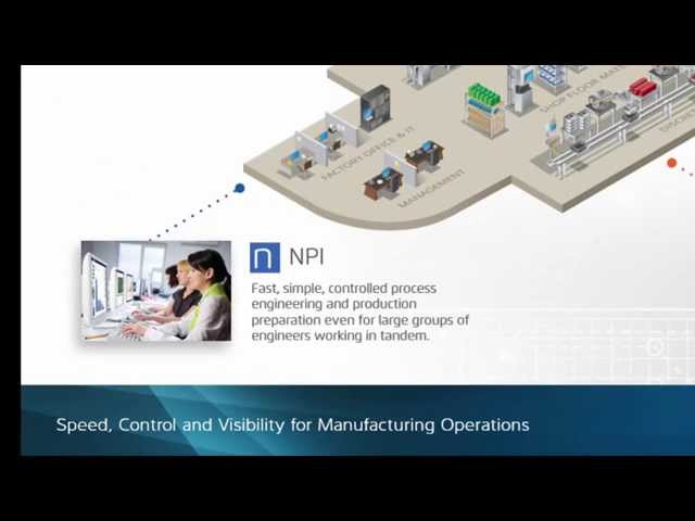 FactoryLogix - Solution Overview