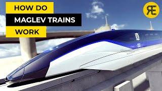 The Technology of Maglev Trains: Explained