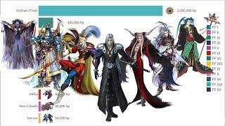 Final Fantasy Strongest Bosses Over Time (FFI - FFXV)