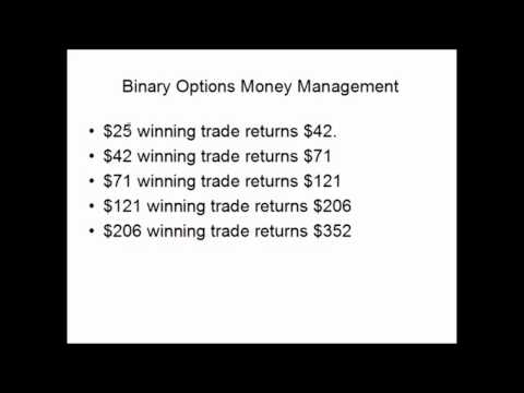 How to use iq option trading