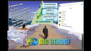 Проект Big Behoof   массовое закрытие очередей