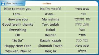 How do you greet in Hebrew? | Modern Hebrew Q&A with eTeacherHebrew