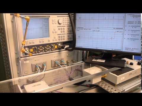 Dvejetainių opcijų strategijos vaizdo įraše