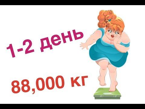 Я худею!Диета 5 ложек,88,000 кг
