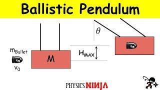 Ballistic Pendulum Problem