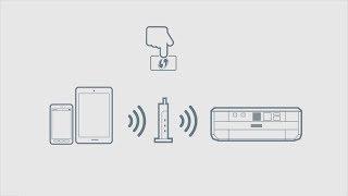 スマホでプリンターを使う~無線LAN環境でプッシュボタン設定する場合(エプソン EP-707A, EP-708A
