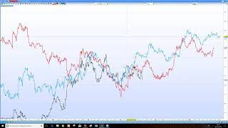 Trading e Stagionalità con il nuovo Forecaster