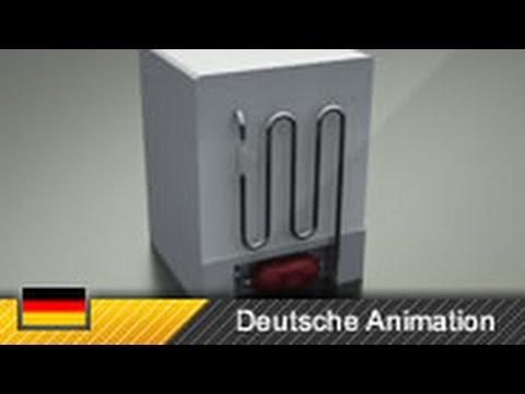 Funktionsweise eines Kühlschranks (Kompressorkühlschrank)