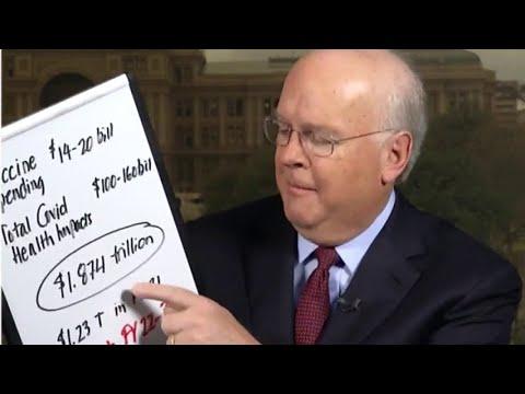 People Don't Even WANT $1,400 Checks! - Fox News Morons