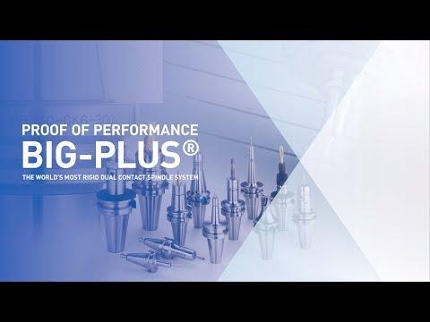BIG KAISER - Proof of Performance: BIG-PLUS®
