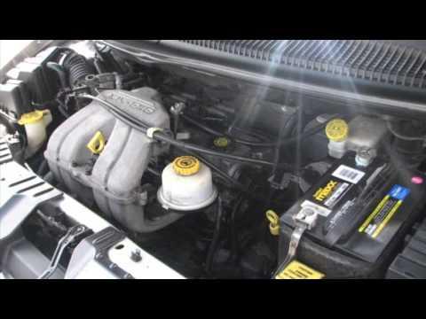 Der Typ des Benzins renault duster