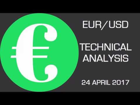 EUR/USD has Opened on a Bullish Gap—  Forecast — April 24th 2017