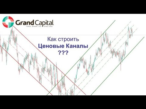 Как строить ценовые каналы