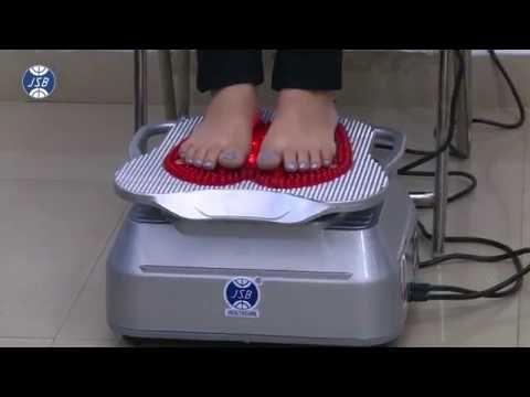 Pierderi de cercetare în greutate
