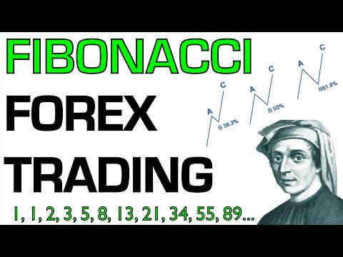 Forex Fibonacci Tutorial: Trading the Fibonacci Sequence Profitably in Forex!