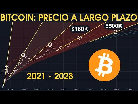 Neteller bitcoin pasitraukimas