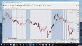FXFlat - Livetrading mit Thorsten Helbig (forexPro Systeme) am 09.08.2018