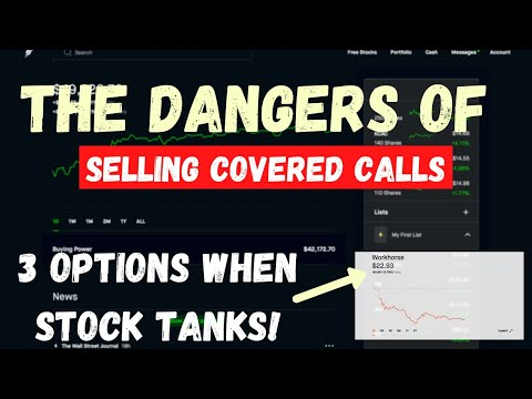 , title : 'SELLING COVERED CALLS (RISK AND 3 OPTIONS YOU HAVE) | ROBINHOOD INVESTING