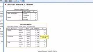 001 Interpreting and Reporting SPSS Output Descriptive Data